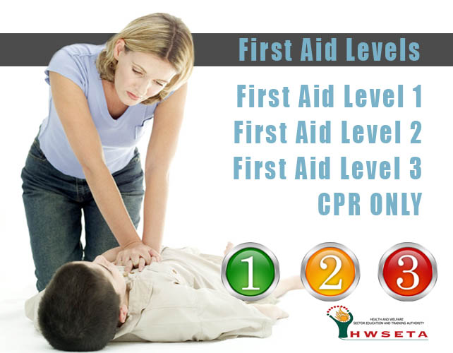 Levels of First Aid Training